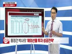 홍정건 해외선물 클리닉 (07/29)