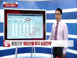 홍정건 해외선물 클리닉 (09/23)